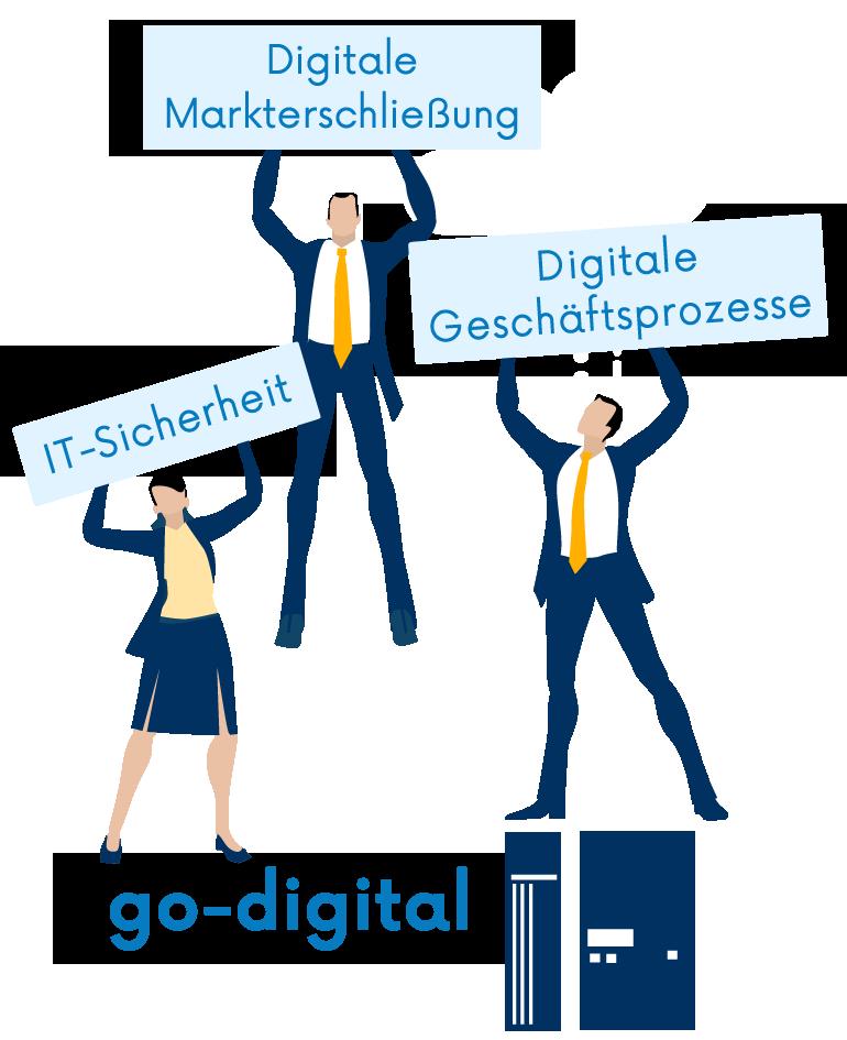 go-digital - Das Förderprogramm des Bundesministeriums für Wirtschaft und Energie.